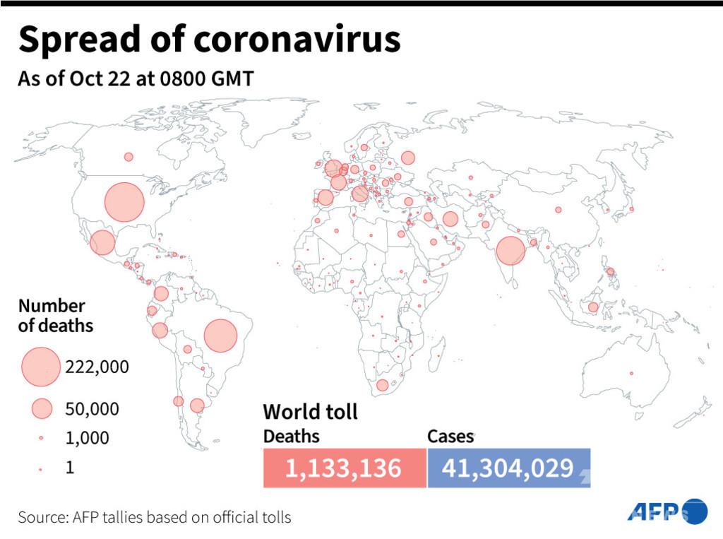 新型コロナウイルス、現在の感染者・死者数(22日午後8時時点) 死者113.3万人に