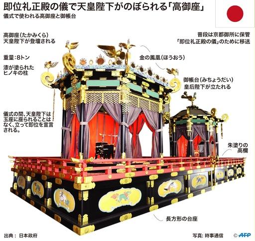 即位礼正殿の儀で天皇陛下がのぼられる「高御座」