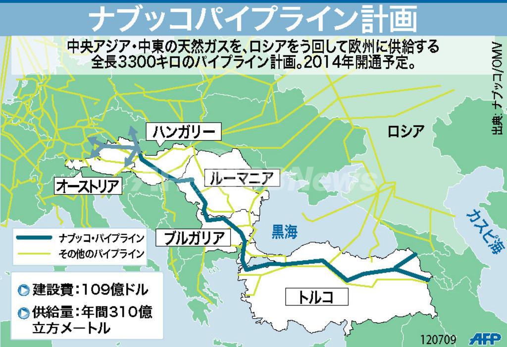 ナブッコ・パイプライン計画、経由国5か国が調印
