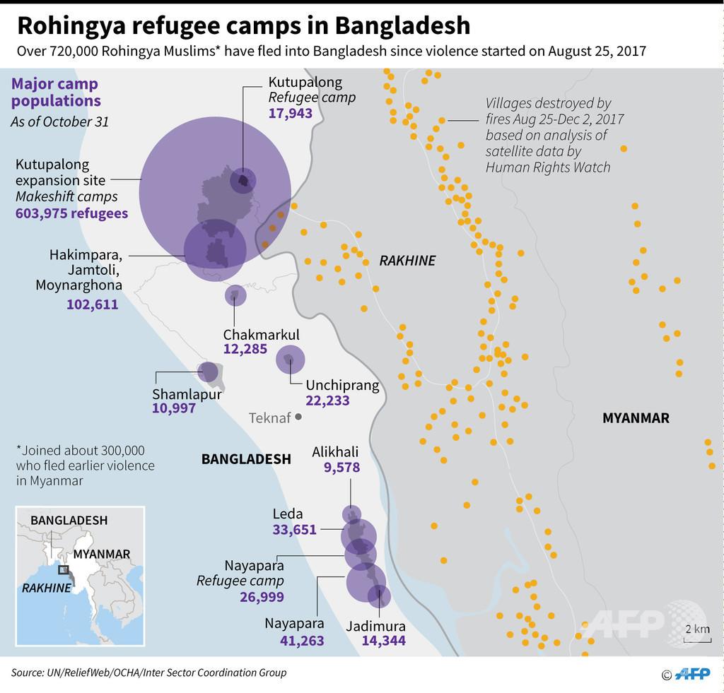 マレーシアに渡るロヒンギャ難民58人を海上で保護、バングラ沿岸警備隊