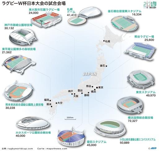 【特集】ラグビーW杯日本大会の試合会場