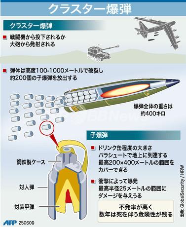 【図解】クラスター爆弾の仕組み