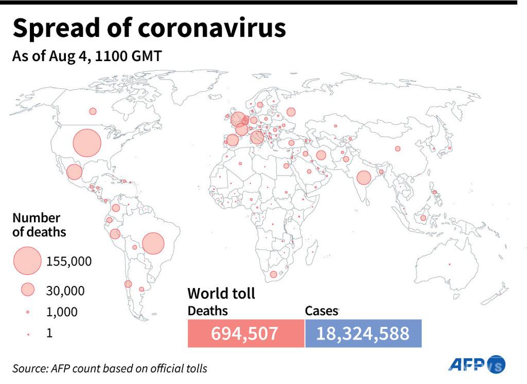 新型コロナウイルス、現在の感染者・死者数(4日午後8時時点) 死者69.4万人に