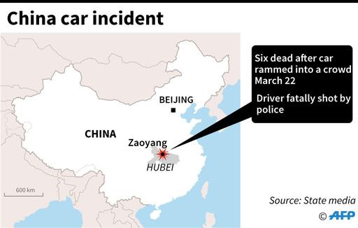 車が群衆に突っ込む、6人死亡 警察が運転手を射殺 中国湖北省