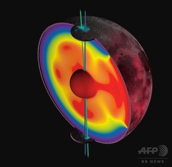 月の自転軸、過去に移動か 米研究