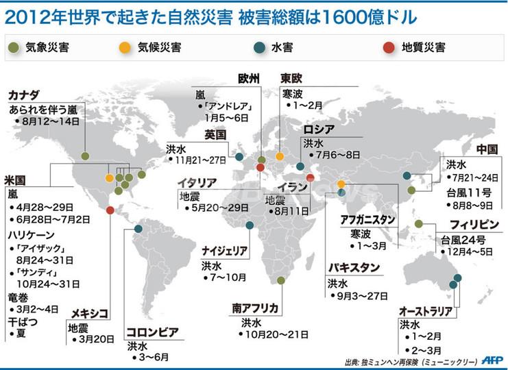【図解】2012年、世界で起きた自然災害