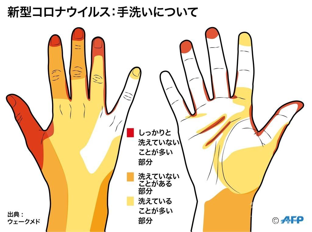 新型コロナ、通常呼吸でも伝染か 米がマスク指針変更の見通し