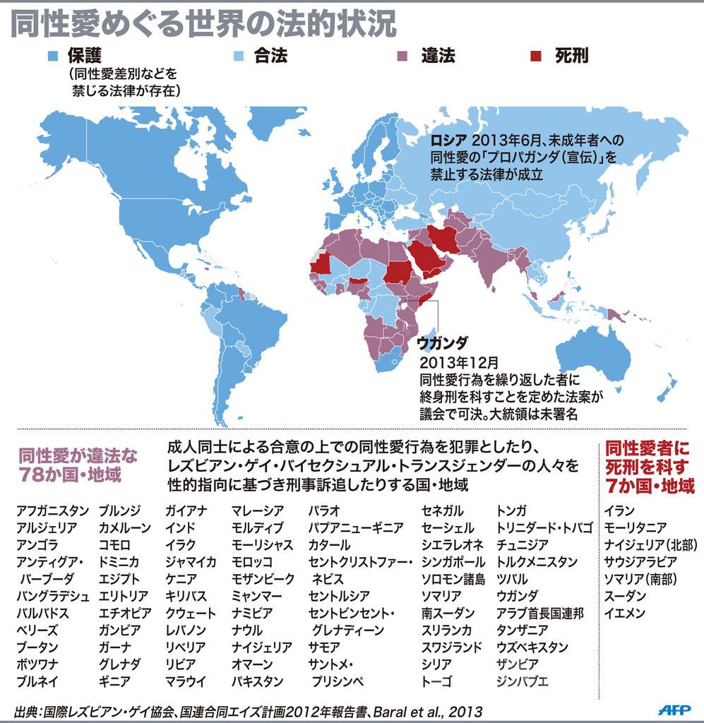 【図解】同性愛めぐる世界の法的状況