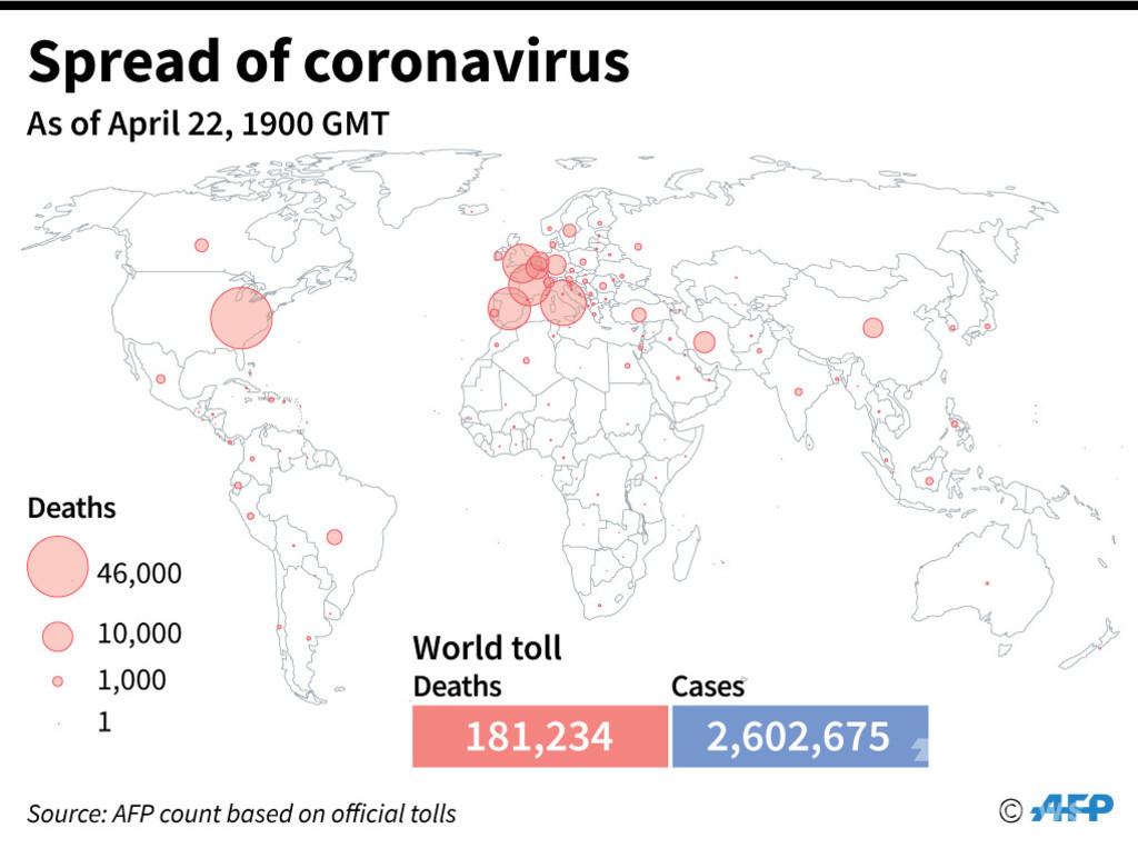 新型コロナウイルス、現在の感染者・死者数(23日午前4時時点) 死者18.1万人に