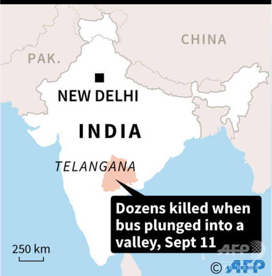 巡礼者ら乗せたバスが谷に転落、43人死亡 インド南部