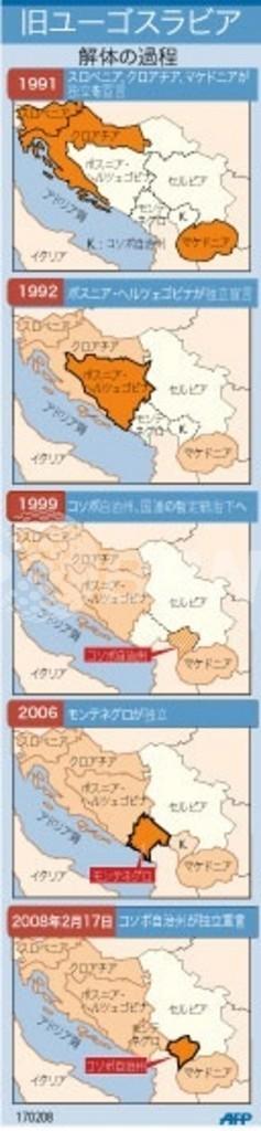【図解】旧ユーゴスラビア解体の過程