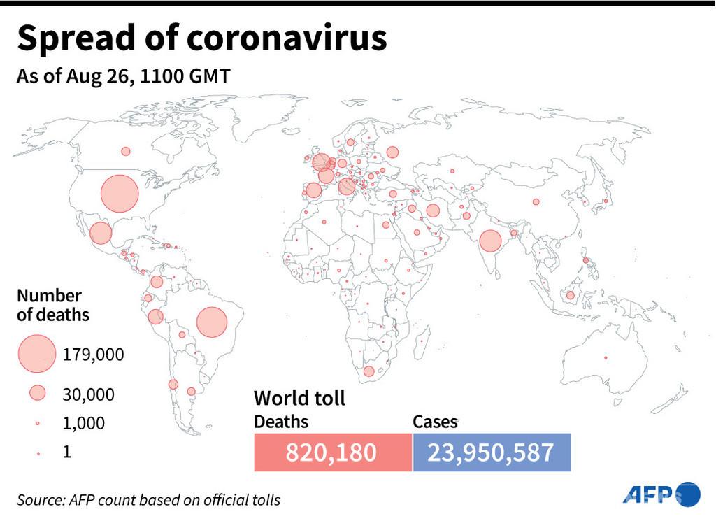 新型コロナウイルス、現在の感染者・死者数(26日午後8時時点) 死者82万人に