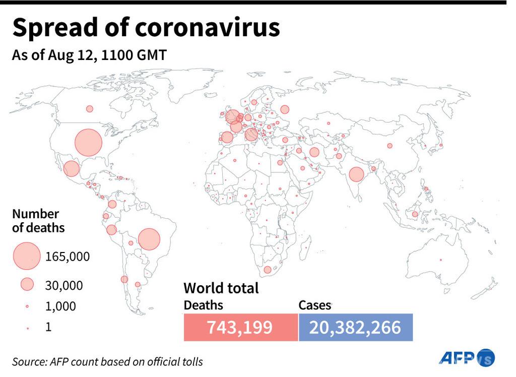 新型コロナウイルス、現在の感染者・死者数(12日午後8時時点) 死者74.3万人に