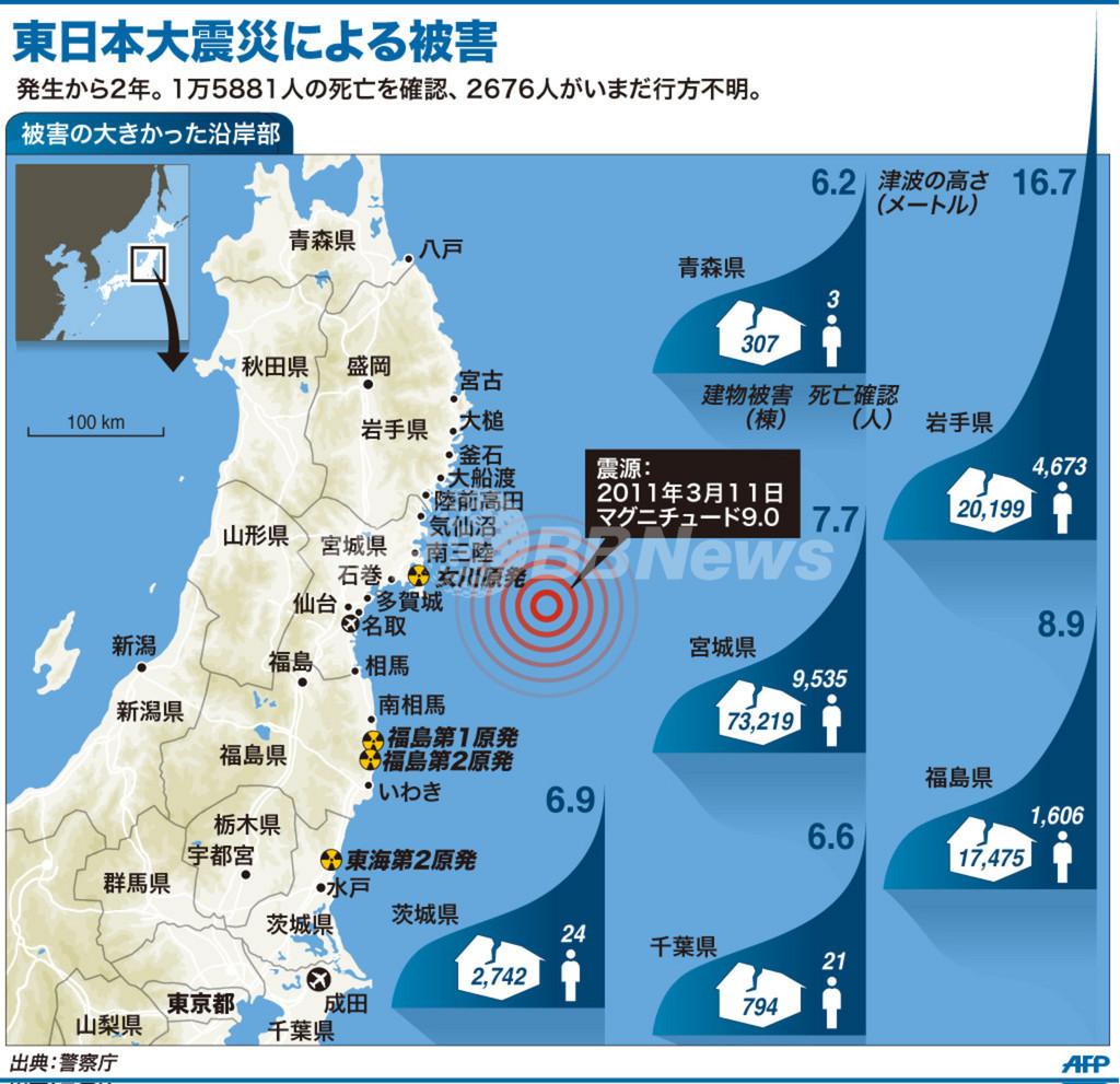 【図解】東日本大震災による被害