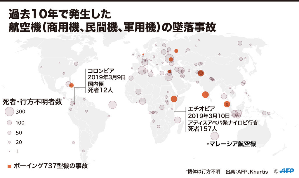 【図解】過去10年で発生した航空機の墜落事故