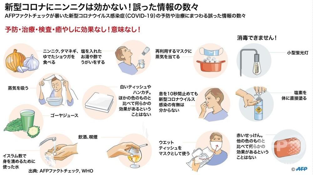 コロナ 効果 新型 ウイルス マスク 新型コロナの予防でマスクの有効性を実証。実際のウイルスで実験