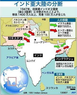 インド亜大陸の分断、インドとパ...