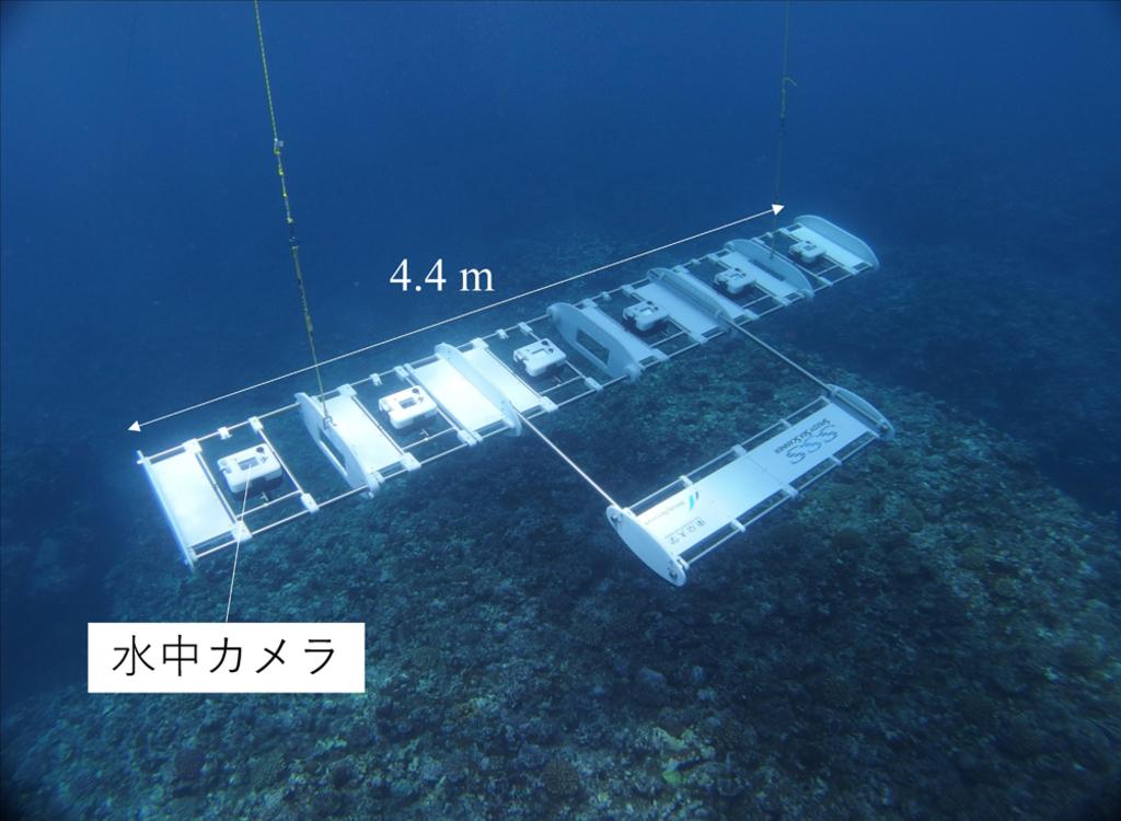世界で最も効率的なサンゴ分布調査ツール(Speedy Sea Scanner)を開発 ―80日かかる海底調査を1日で―<br />