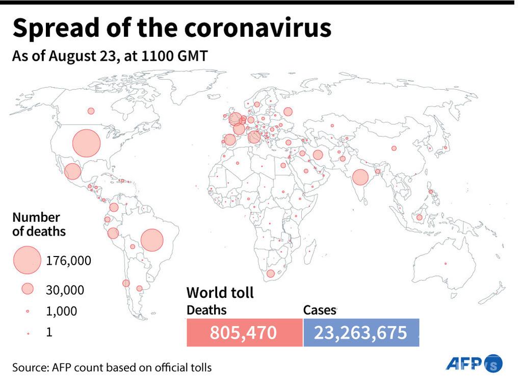 新型コロナウイルス、現在の感染者・死者数(23日午後8時時点) 死者80.5万人に