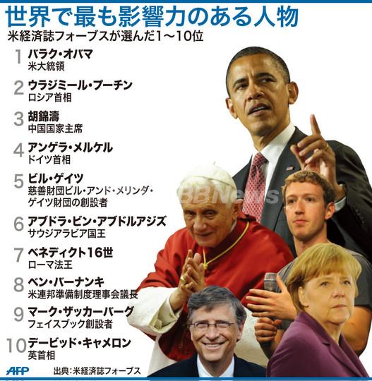 オバマ大統領、「世界で最も影響...