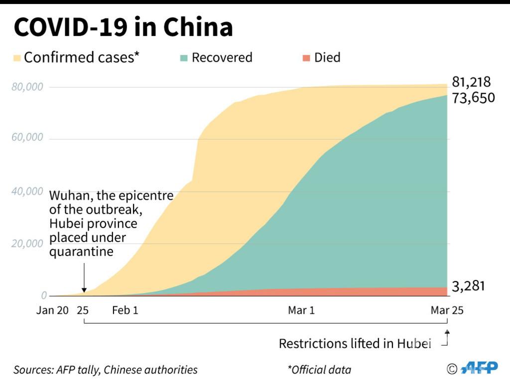 中国、国際線を大幅減 外国人居住者の入国も禁止