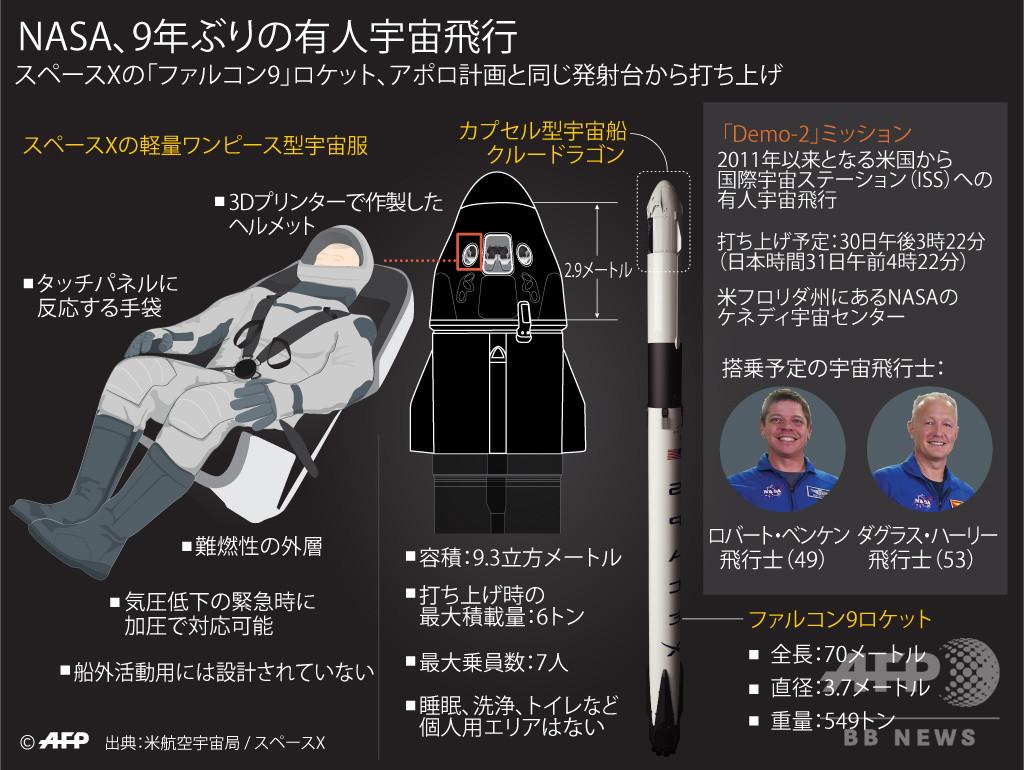 【図解】スペースXの宇宙船「クルードラゴン」 初の有人飛行