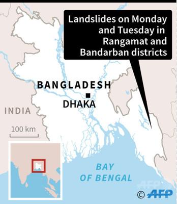 バングラデシュ南東部で激しい雨、土砂崩れなどで35人死亡