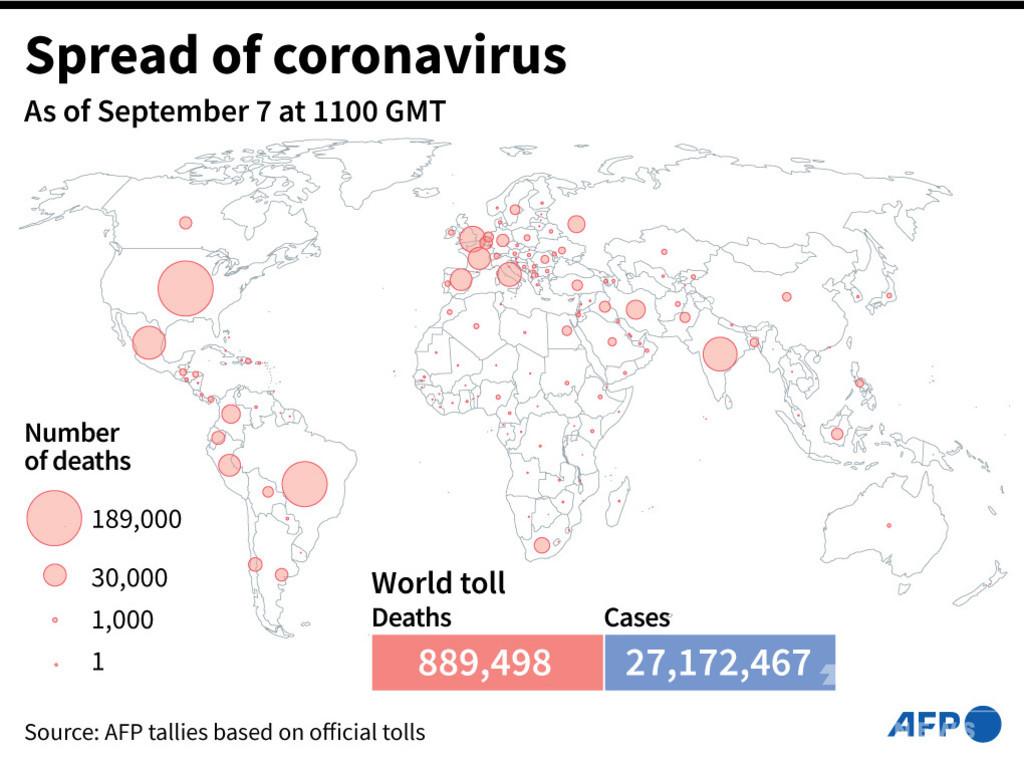 新型コロナウイルス、現在の感染者・死者数(7日午後8時時点) 死者88.9万人に