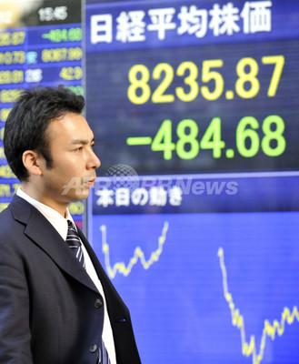国際ニュース:AFPBB News一時1ドル=88円台、13年ぶりの円高水準 日経平均は大幅反落