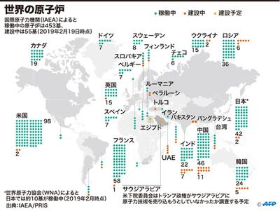 【図解】世界の原子炉