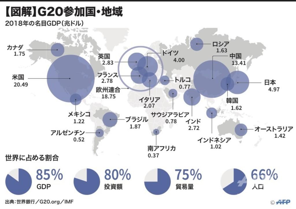 【図解】G20参加国・地域