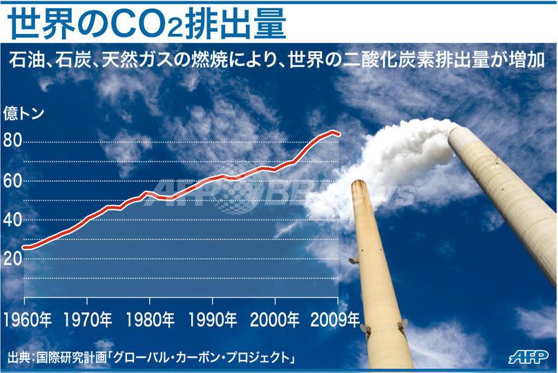オーストラリア、来年7月から炭素税導入へ
