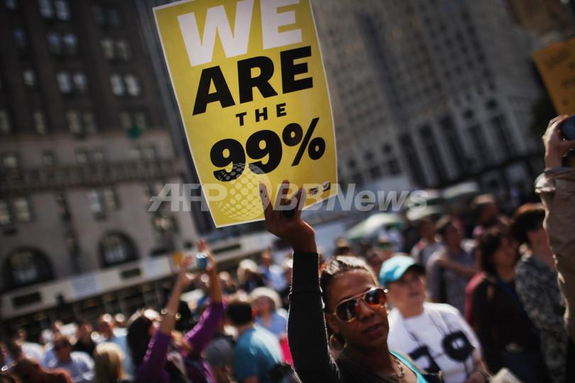 米最富裕層1%の所得、30年で3.75倍に 格差拡大