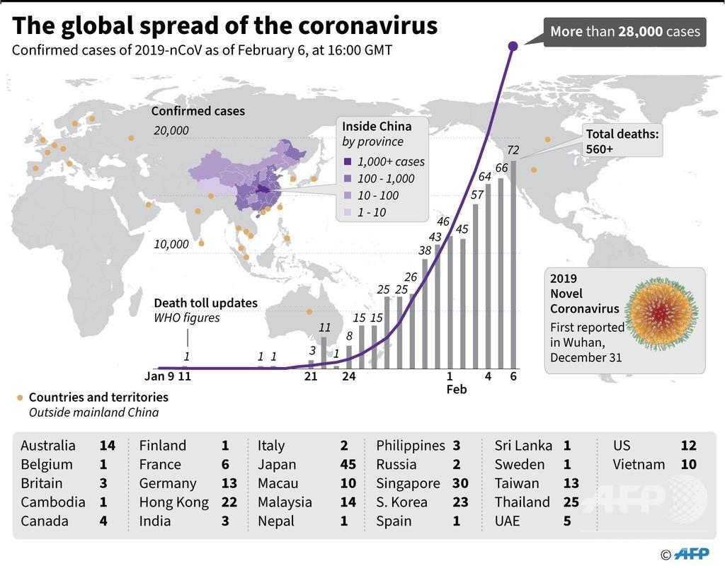 新型コロナウイルス、感染者が確認された国と地域(7日1時現在)