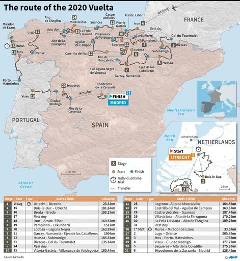 20年ブエルタのコース発表、オランダなど4か国にわたる戦い