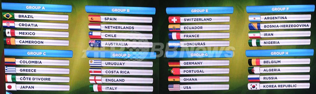 ブラジルW杯1次リーグ組み合わせ決定、日本はコロンビアなどと同組