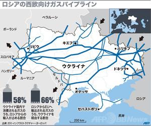 【図解】ロシアの西欧向けガスパイプライン