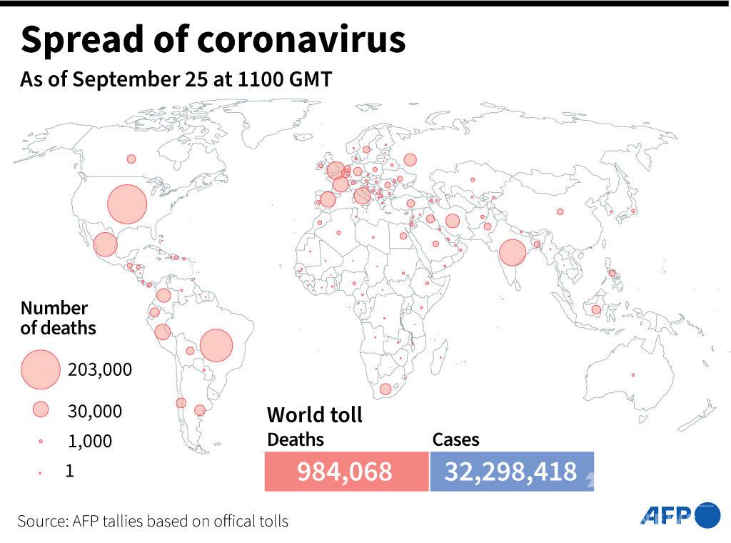 ヨーロッパ コロナ ウィルス