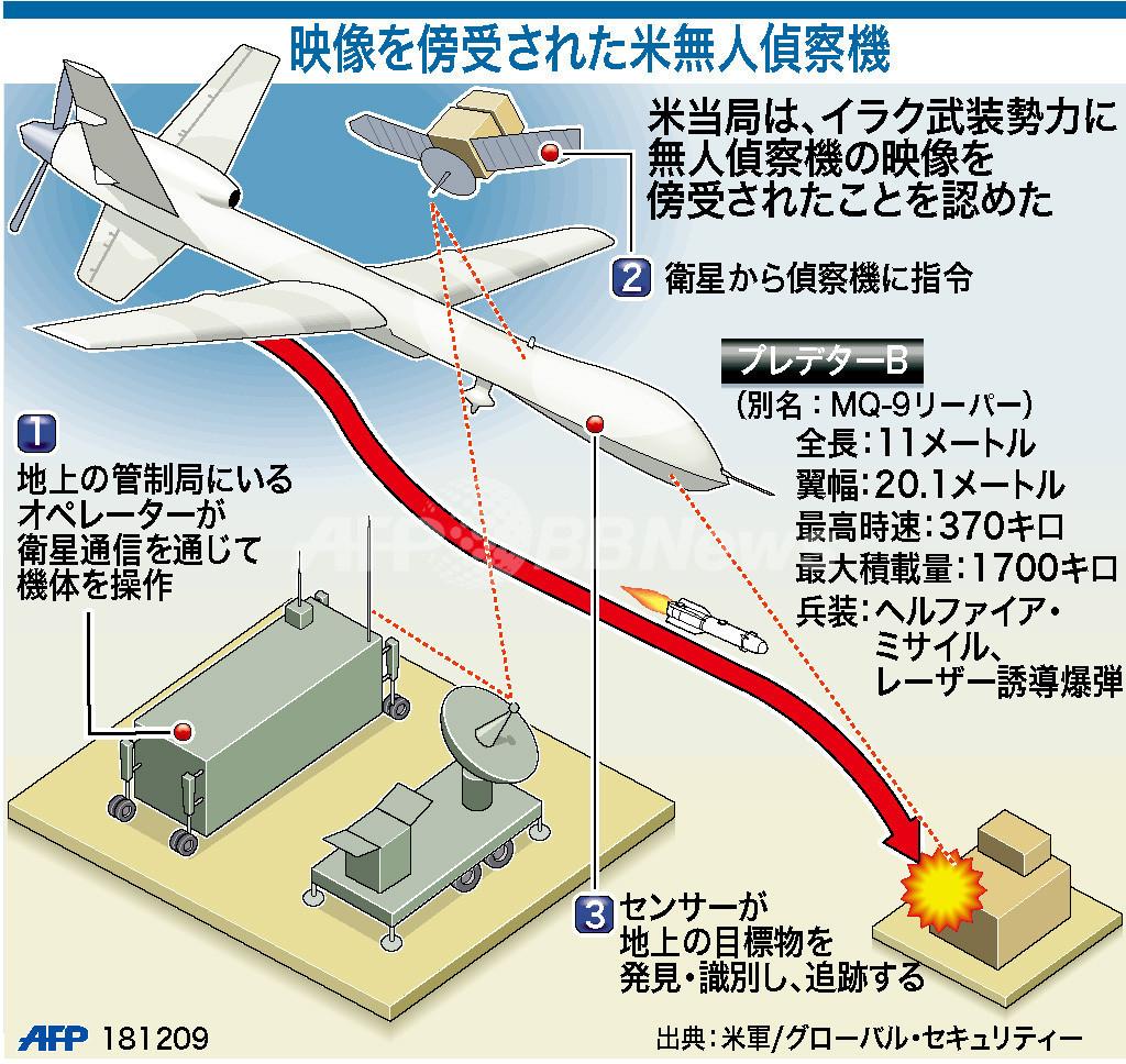 【図解】映像を傍受された米無人偵察機