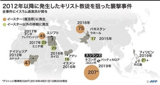 【図解】2012年以降に発生したキリスト教徒を狙った襲撃事件