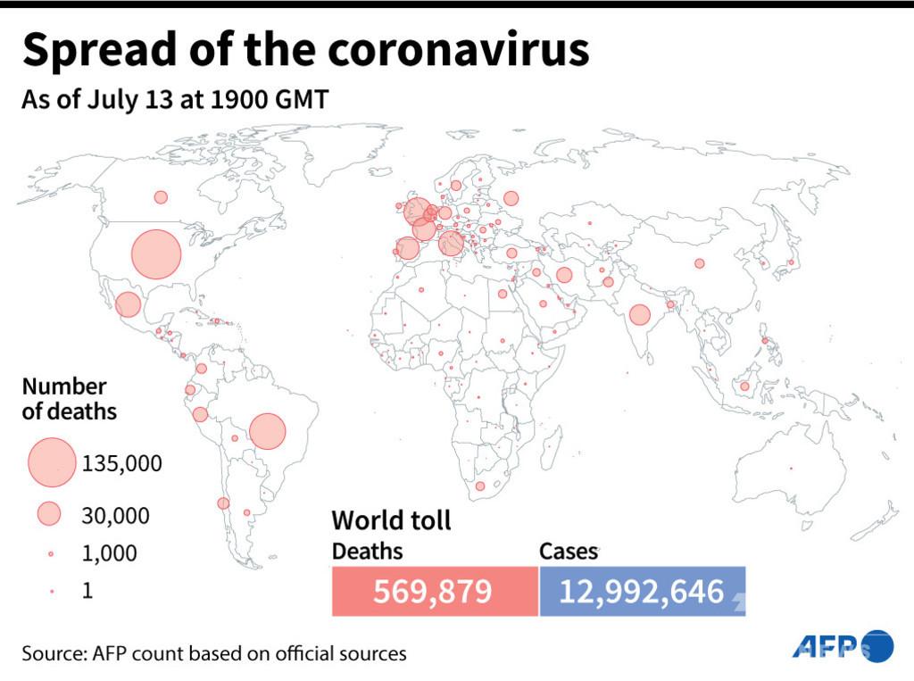 新型コロナウイルス、現在の感染者・死者数(14日午前4時時点) 死者56.9万人に