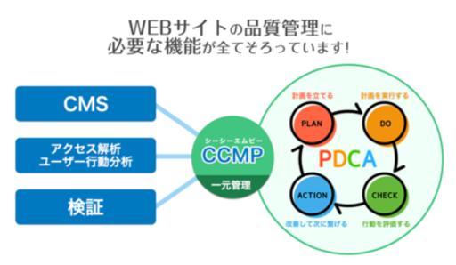 WEBサイトの制作と運用を一元管理できるCCMPを5月末から提供開始