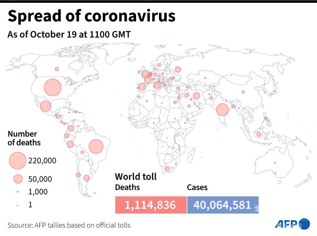 新型コロナウイルス、現在の感染者・死者数(19日午後8時時点) 死者111.4万人に