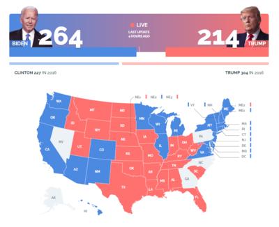 大統領 選挙 速報 アメリカ大統領選挙速報