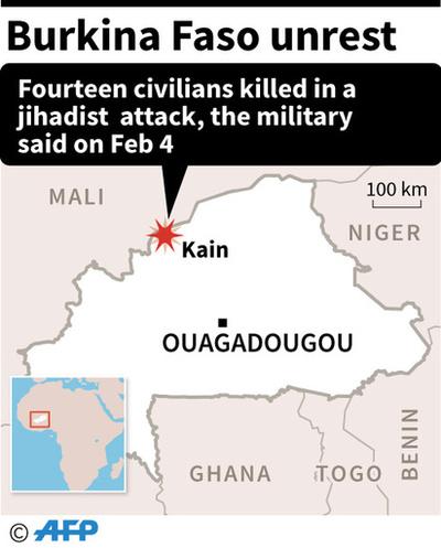 イスラム過激派の襲撃で民間人14人死亡、ブルキナファソ