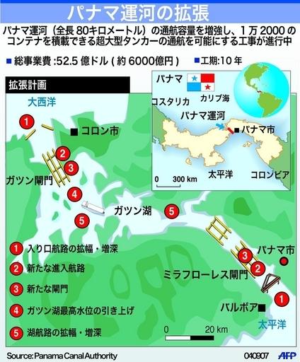 【図解】パナマ運河の拡張計画