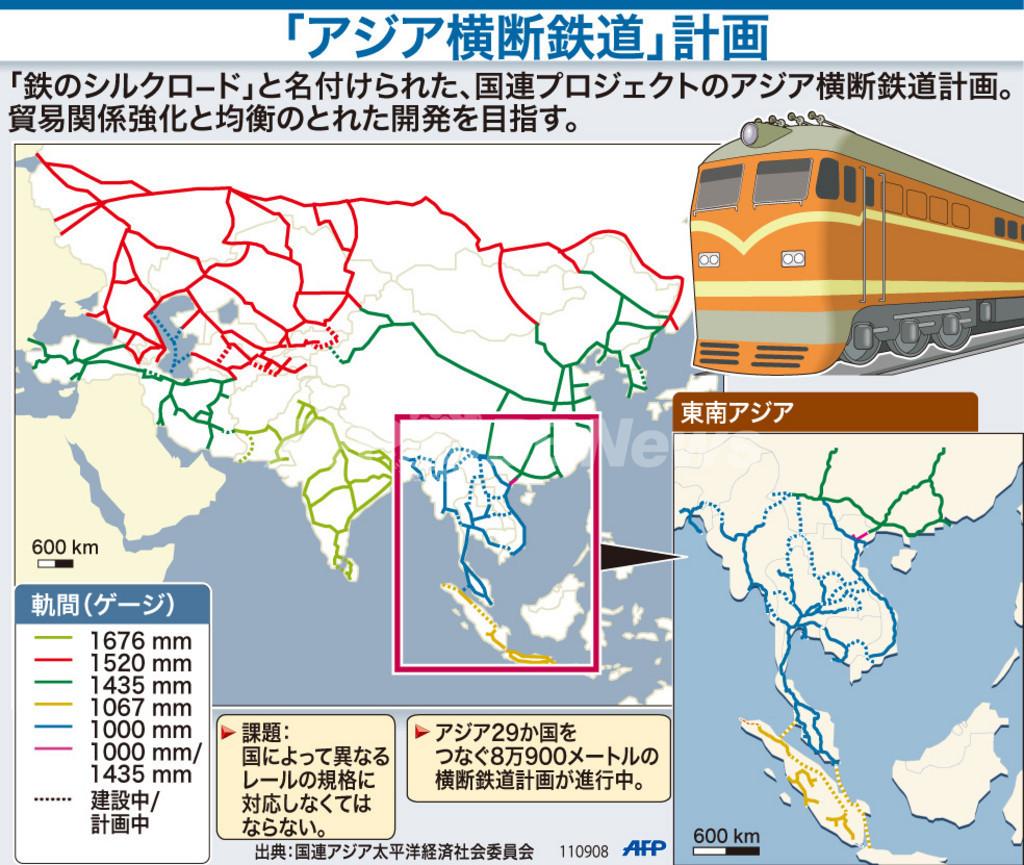 【図解】「アジア横断鉄道」計画