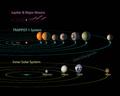 地球に似た7惑星持つ恒星系、39光年先に発見 生命存在の可能性