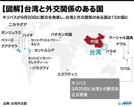 台湾、キリバスとの断交を発表 今週2か国目