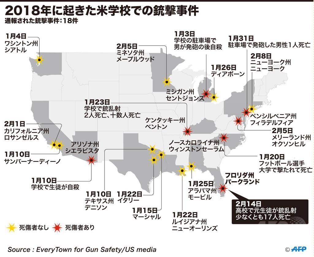 【図解】2018年に米国の学校で起きた銃撃事件、18件